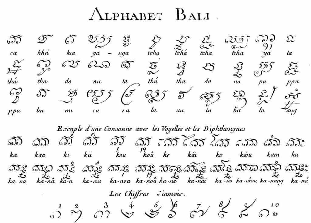 apprendre à écrire balinais